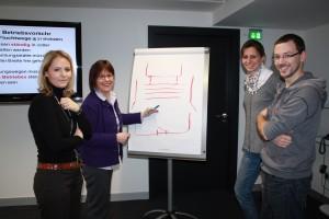 IECA Weiterbildung zum Eventmanager 2