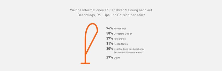Infos-auf-Werbetechnik-Umfrage