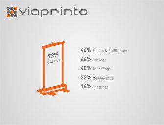 Umfrage: Das sind die Trends in der Werbetechnik!