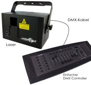 Showlaser DMX Steuerung