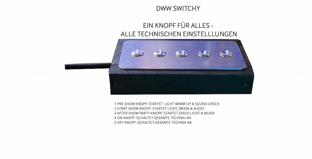 switchyger innovative Produktpräsentationen