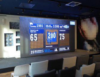Emotion pur: Hochauflösende LED-Wände von L&S als Publikumsmagnet