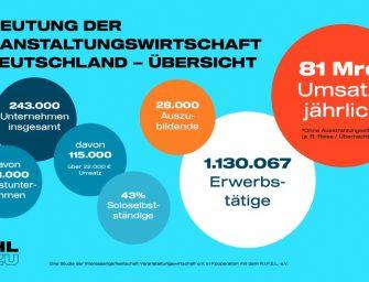 Save the Date: 28.10.2021 Bundeskonferenz Veranstaltungswirtschaft