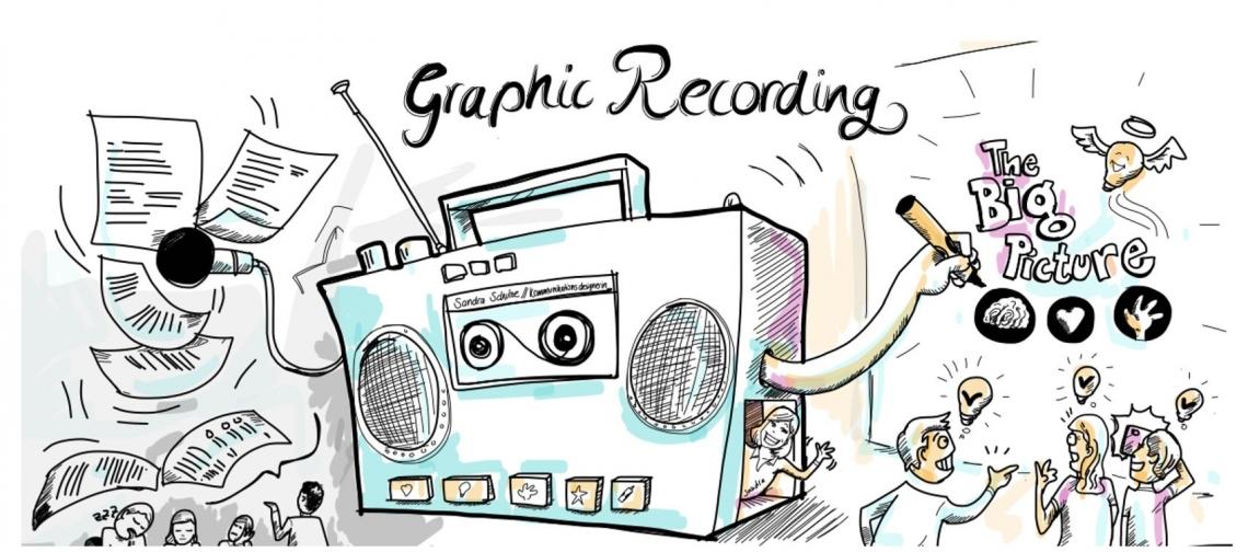 Graphic Recorderin Sandra Schulze Live gezeichnete Graphic Recordings sind eine optimale Form der Veranstaltungsdokumentation.