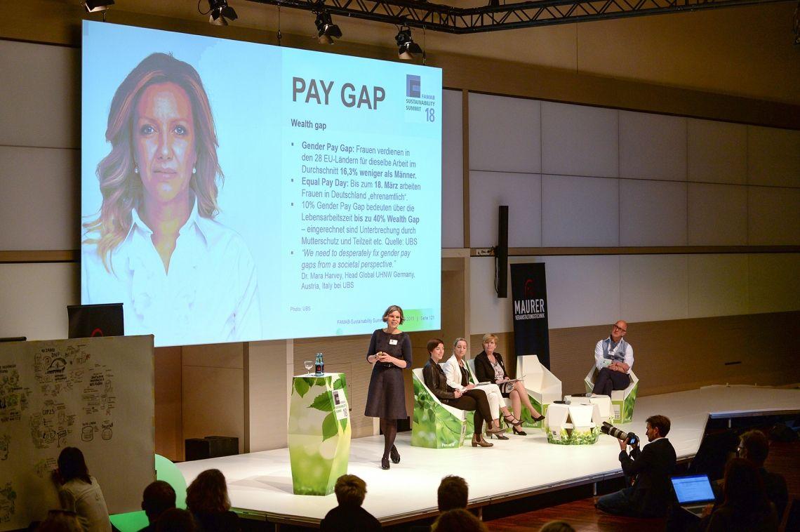 FAMAB Sustainability Summit - Nachhaltigkeit ist Employer-Brand