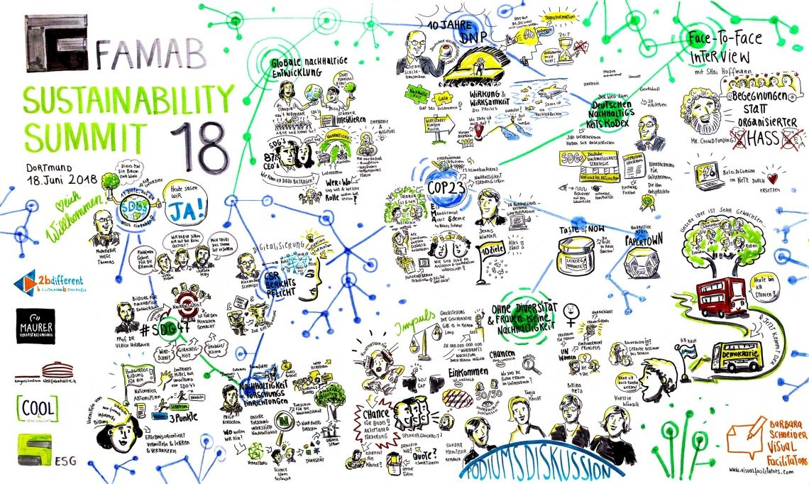 Nachhaltige Begegnungskommunikation: FAMAB-Sustainability Summit 2018