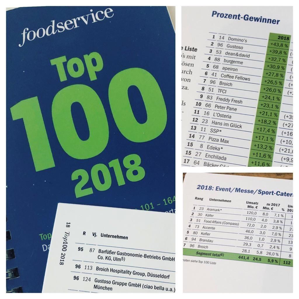 BROICH unter den Top100 Gastro-Unternehmen Deutschlands!
