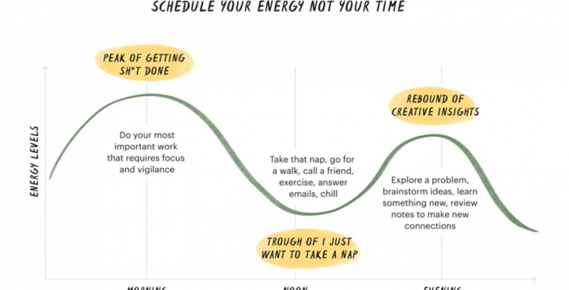 IMEXfiles März 2021: Produktivität, Positivität und Entspannung – was und wie wir von der Natur lernen können