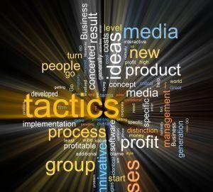 Strategien für den Kundenumgang: Kommunikation, Verhandlung und Präsentation