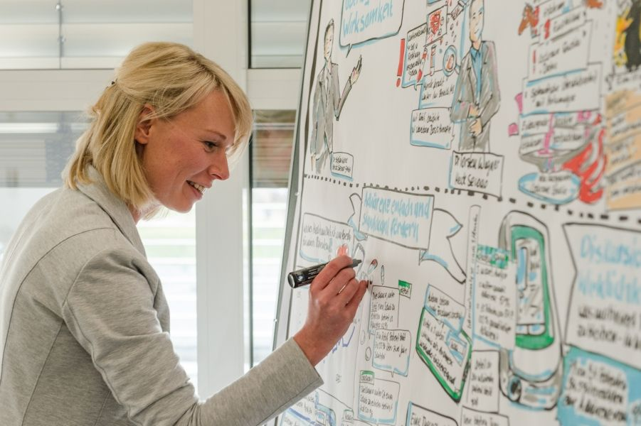 Sandra Schulze: Graphic Recording